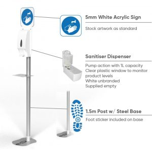 Hand sanitiser unit detailed